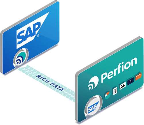 PIM-systeem in SAP